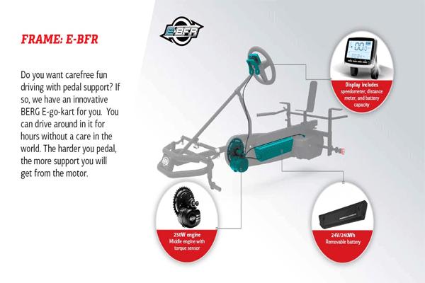 מערכת גוף של מכונית פדלים חשמלית
